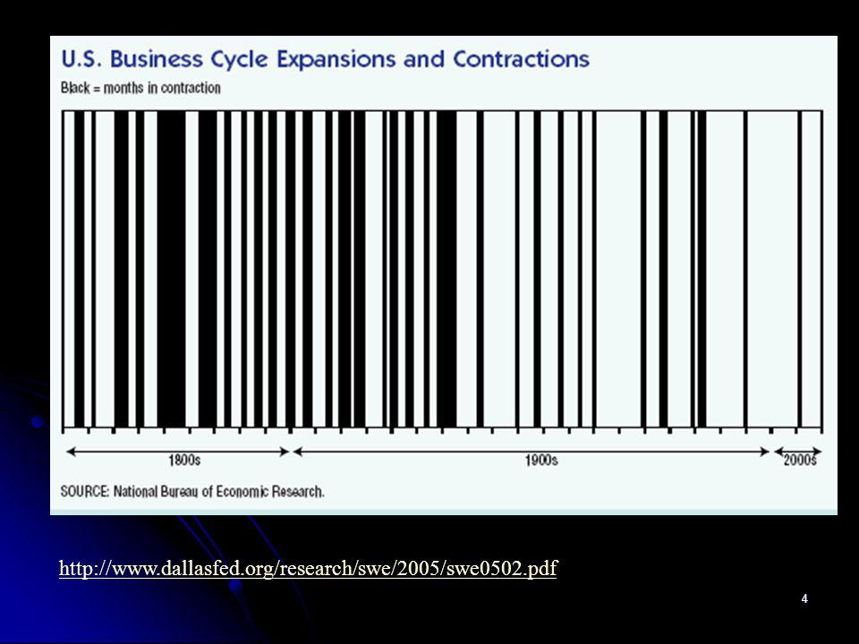 4 http://www.dallasfed.org/research/swe/2005/swe0502.pdf