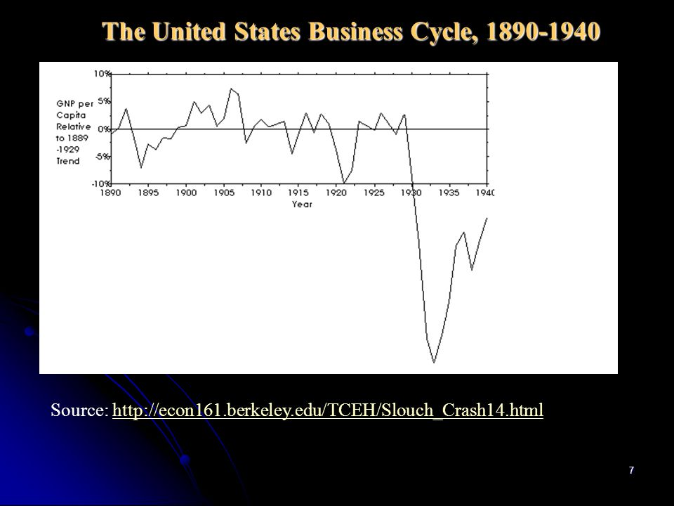 17 Stock Market Non-Crash of '29 Stock prices did not collapse in 1929 but only began to plummet when the depth of the general economic decline became apparent.