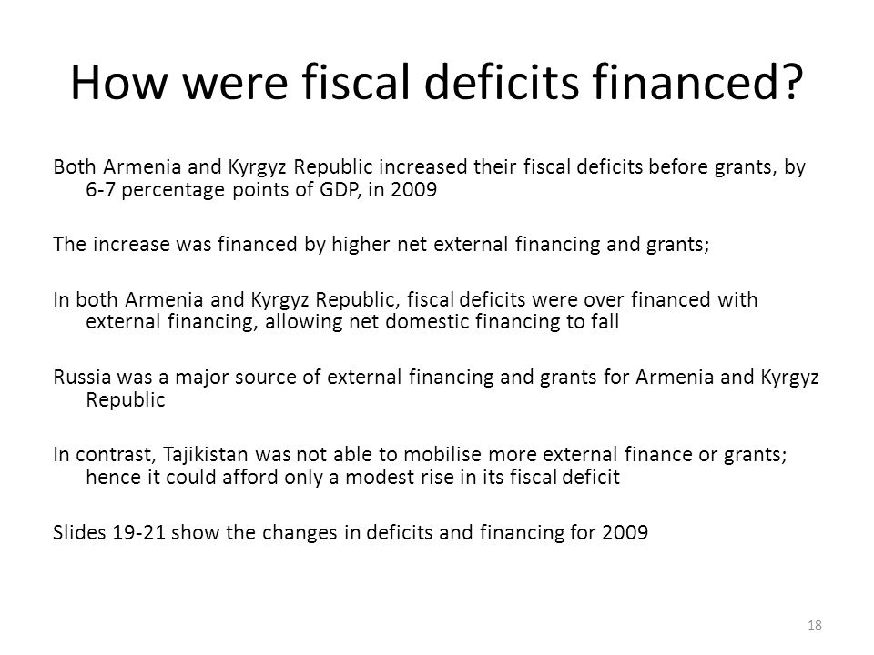 How were fiscal deficits financed.