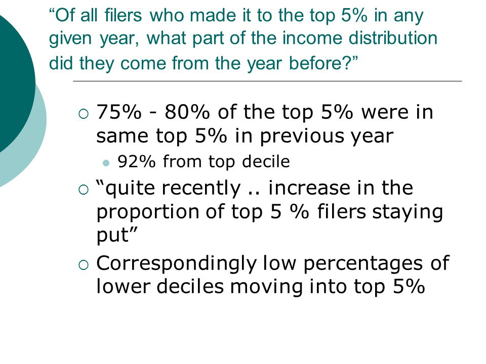 Of all filers who made it to the top 5% in any given year, what part of the income distribution did they come from the year before  75% - 80% of the top 5% were in same top 5% in previous year 92% from top decile  quite recently..