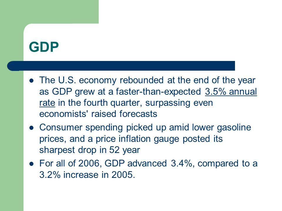 GDP The U.S.