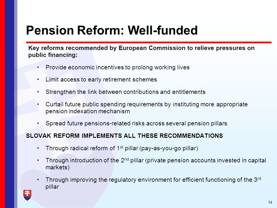 14 Pension Reform: Well-funded Key reforms recommended by European Commission to relieve pressures on public financing: Provide economic incentives to prolong working lives Limit access to early retirement schemes Strengthen the link between contributions and entitlements Curtail future public spending requirements by instituting more appropriate pension indexation mechanism Spread future pensions-related risks across several pension pillars SLOVAK REFORM IMPLEMENTS ALL THESE RECOMMENDATIONS Through radical reform of 1 st pillar (pay-as-you-go pillar) Through introduction of the 2 nd pillar (private pension accounts invested in capital markets) Through improving the regulatory environment for efficient functioning of the 3 rd pillar