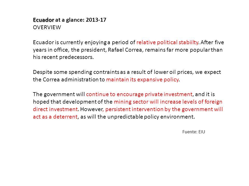 Ecuador Ecuador at a glance: 2013-17 OVERVIEW Ecuador is currently enjoying a period of relative political stabiilty.