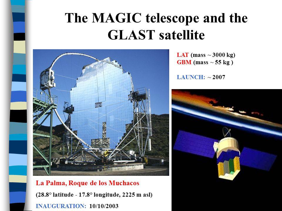 The MAGIC telescope and the GLAST satellite La Palma, Roque de los Muchacos (28.8° latitude - 17.8° longitude, 2225 m asl) INAUGURATION: 10/10/2003 LAT (mass ~ 3000 kg) GBM (mass ~ 55 kg ) LAUNCH: ~ 2007