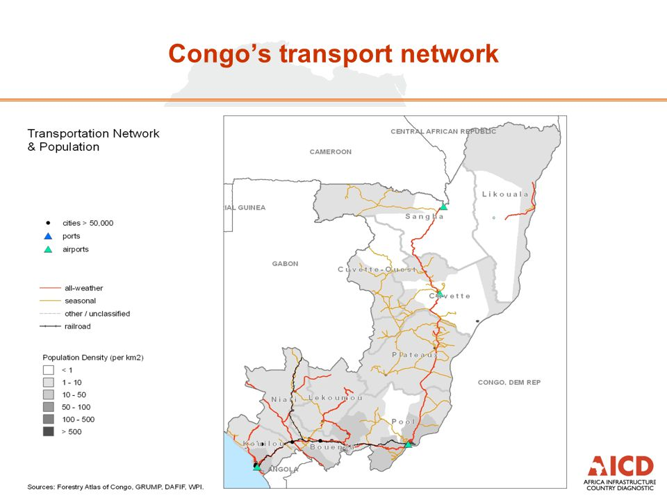 Congo's transport network