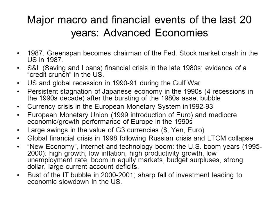 Major macro and financial events of the last 20 years: Advanced Economies 1987: Greenspan becomes chairman of the Fed.