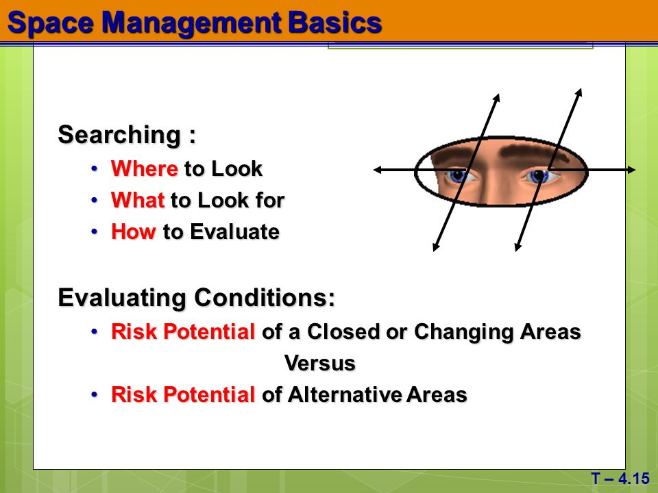 Space Management Basics Searching : Where to LookWhere to Look What to Look forWhat to Look for How to EvaluateHow to Evaluate Evaluating Conditions: