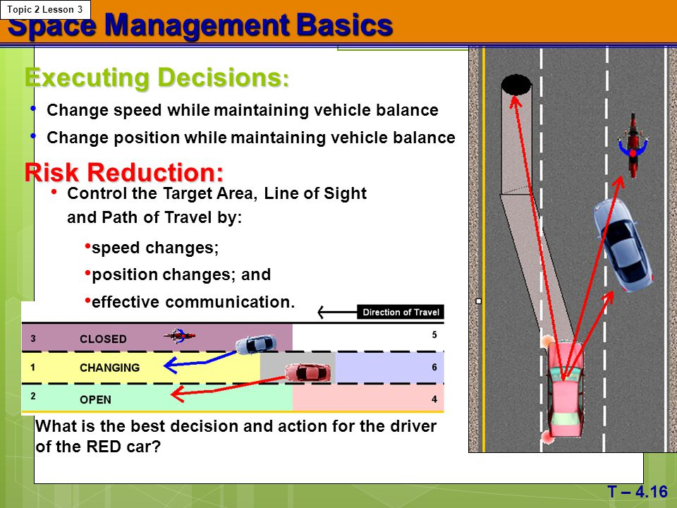 Space Management Basics T – 4.16 Topic 2 Lesson 3 What is the best decision and action for the driver of the RED car? Executing Decisions : Change spe