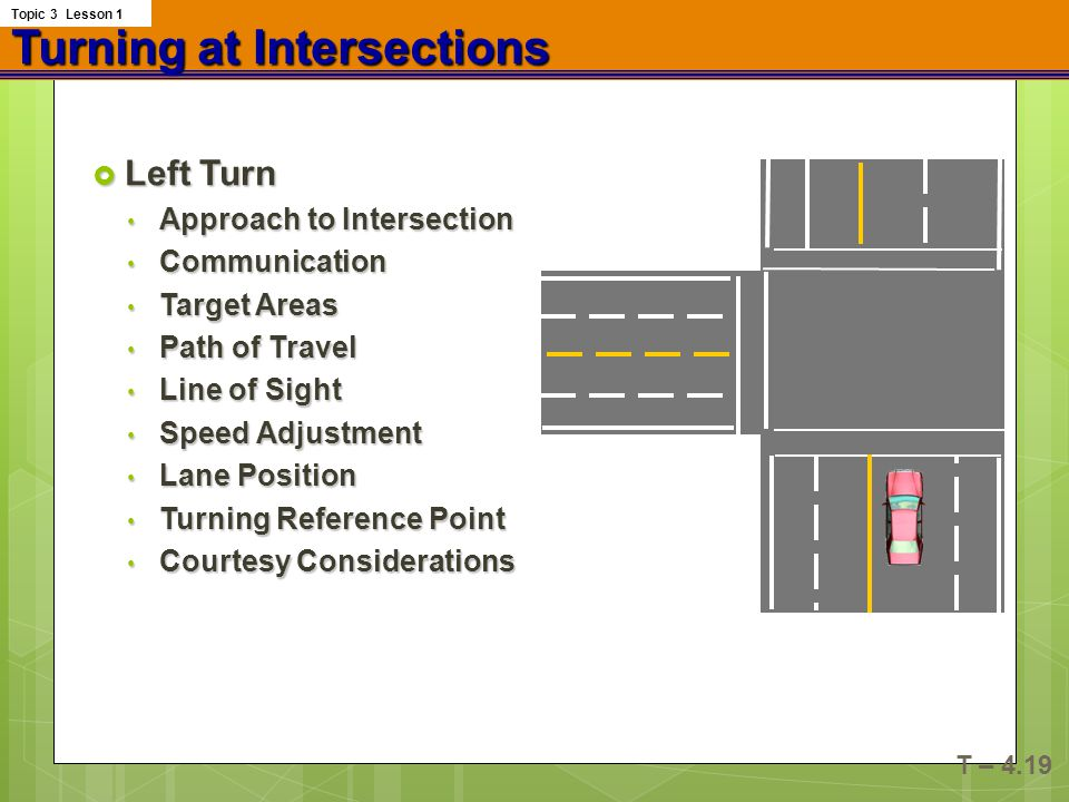 Turning at Intersections  Left Turn Approach to Intersection Approach to Intersection Communication Communication Target Areas Target Areas Path of T