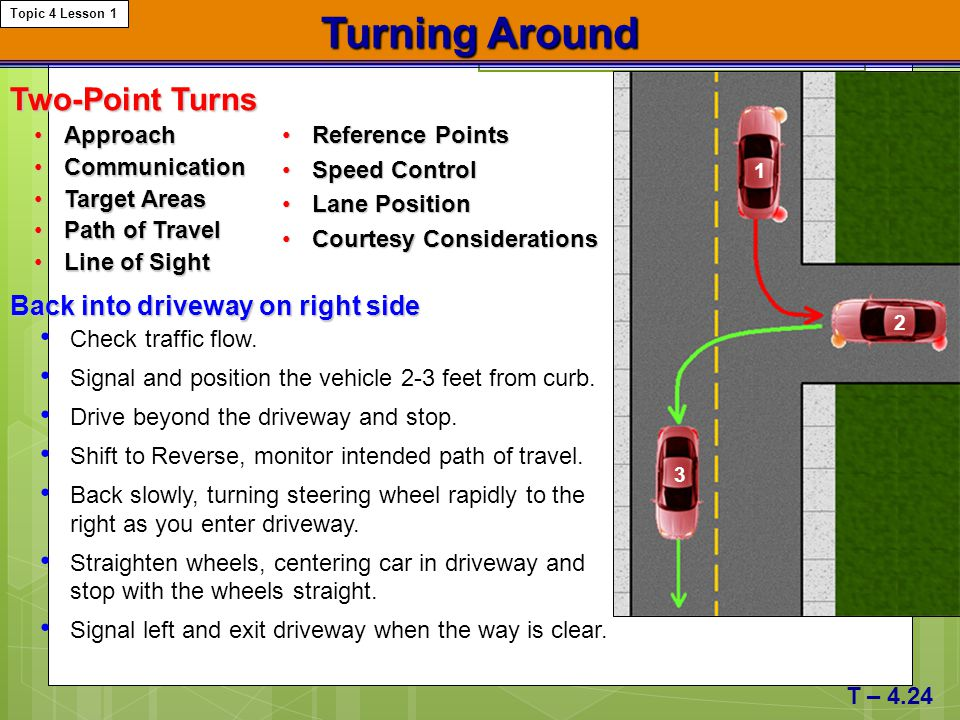 Turning Around Topic 4 Lesson 1 T – 4.24 Check traffic flow. Signal and position the vehicle 2-3 feet from curb. Drive beyond the driveway and stop. S