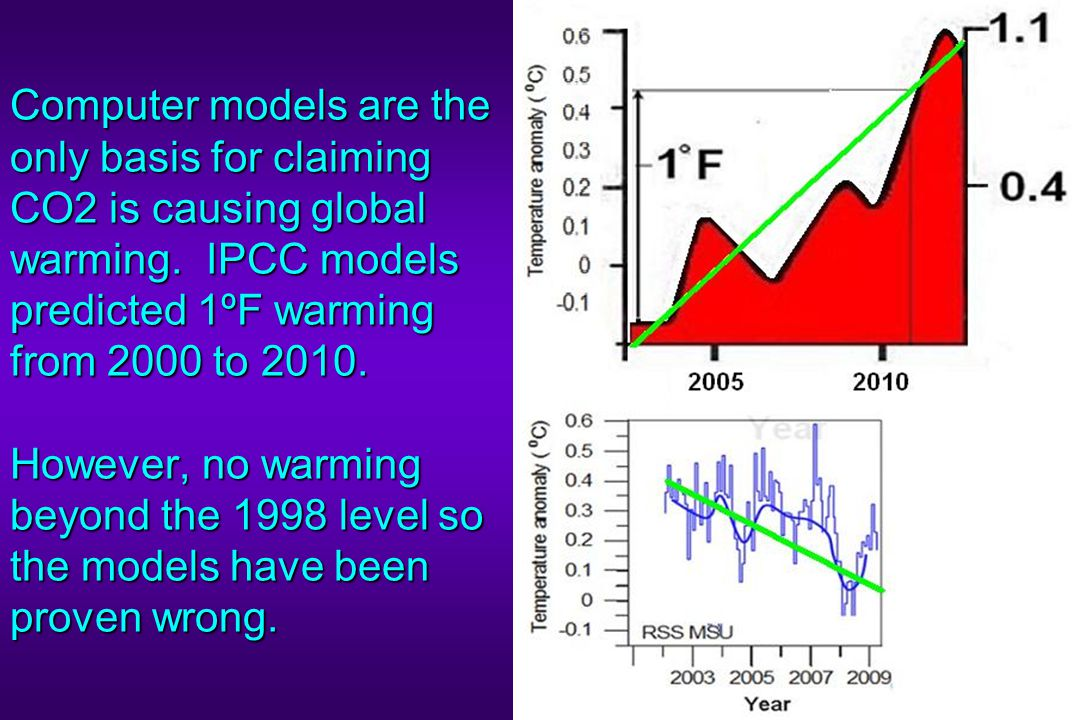Computer models are the only basis for claiming CO2 is causing global warming.