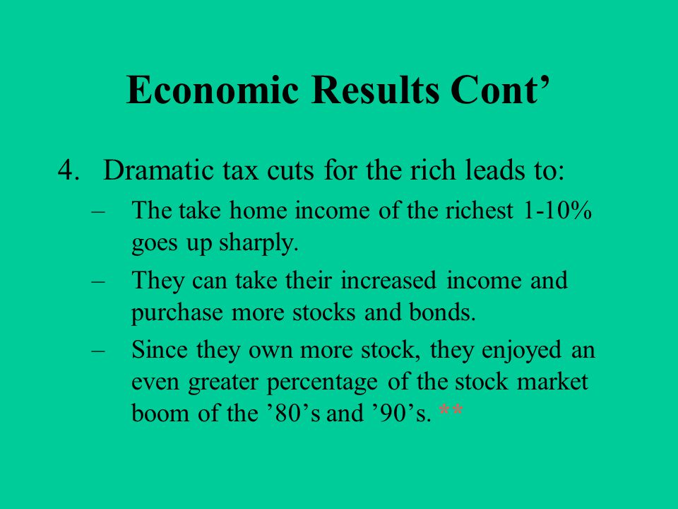 Economic Results Cont' 4.Dramatic tax cuts for the rich leads to: –The take home income of the richest 1-10% goes up sharply. –They can take their inc