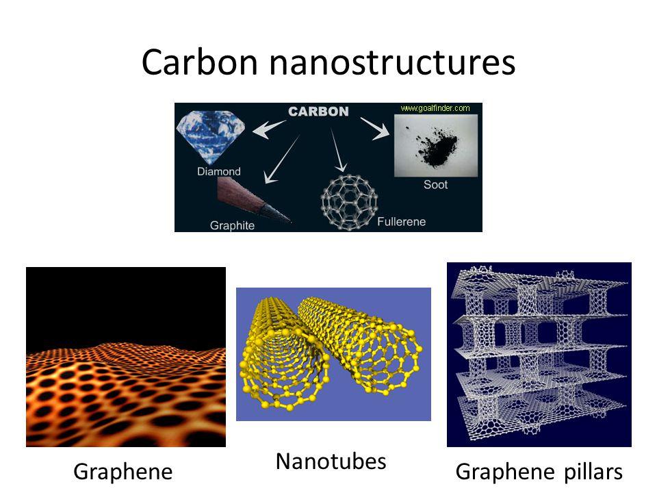 Carbon nanostructures Graphene Nanotubes Graphene pillars