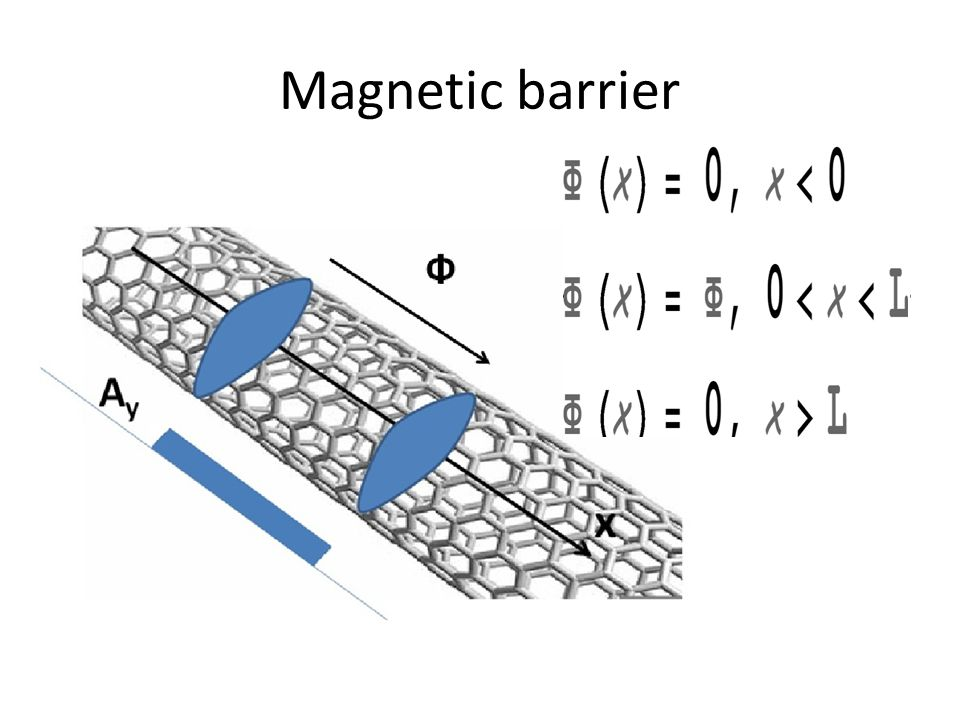 Magnetic barrier