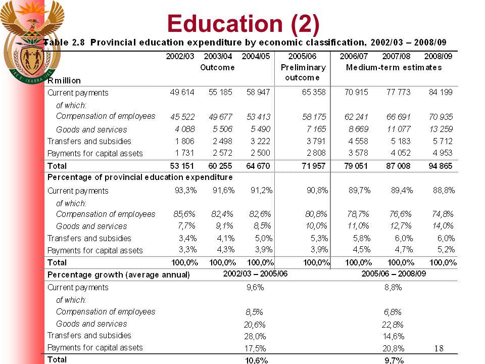18 Education (2)