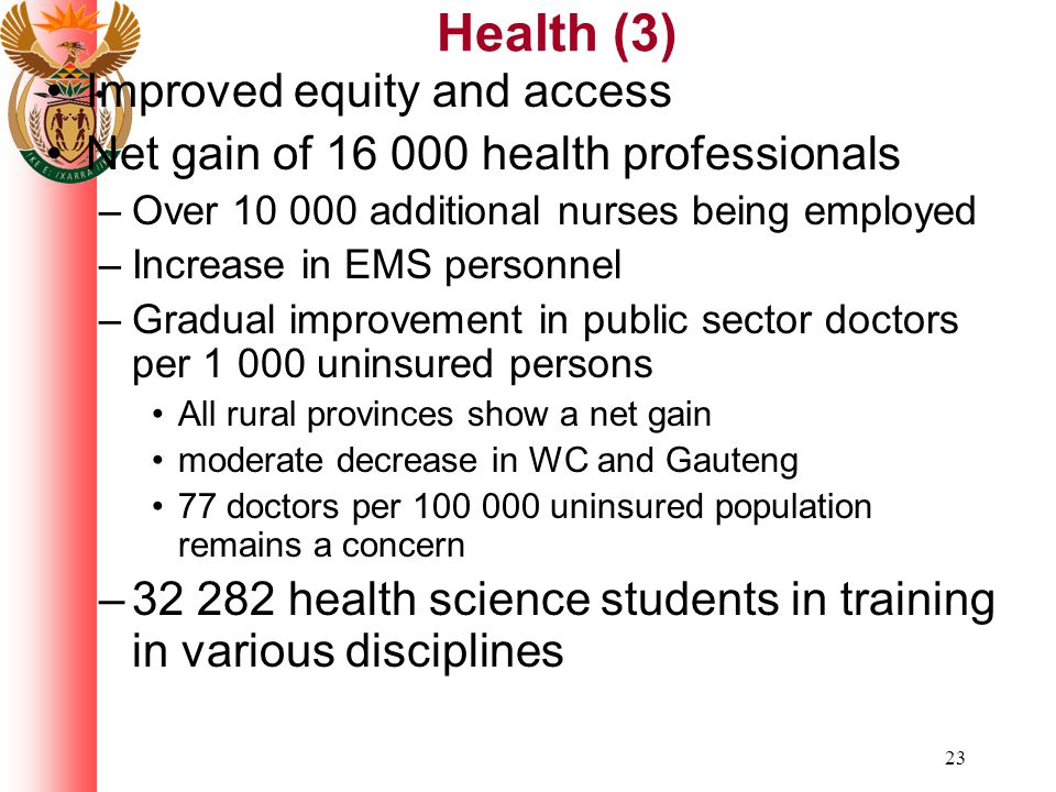 23 Health (3) Improved equity and access Net gain of 16 000 health professionals –Over 10 000 additional nurses being employed –Increase in EMS personnel –Gradual improvement in public sector doctors per 1 000 uninsured persons All rural provinces show a net gain moderate decrease in WC and Gauteng 77 doctors per 100 000 uninsured population remains a concern –32 282 health science students in training in various disciplines