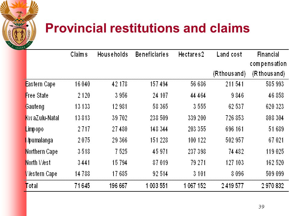 39 Provincial restitutions and claims