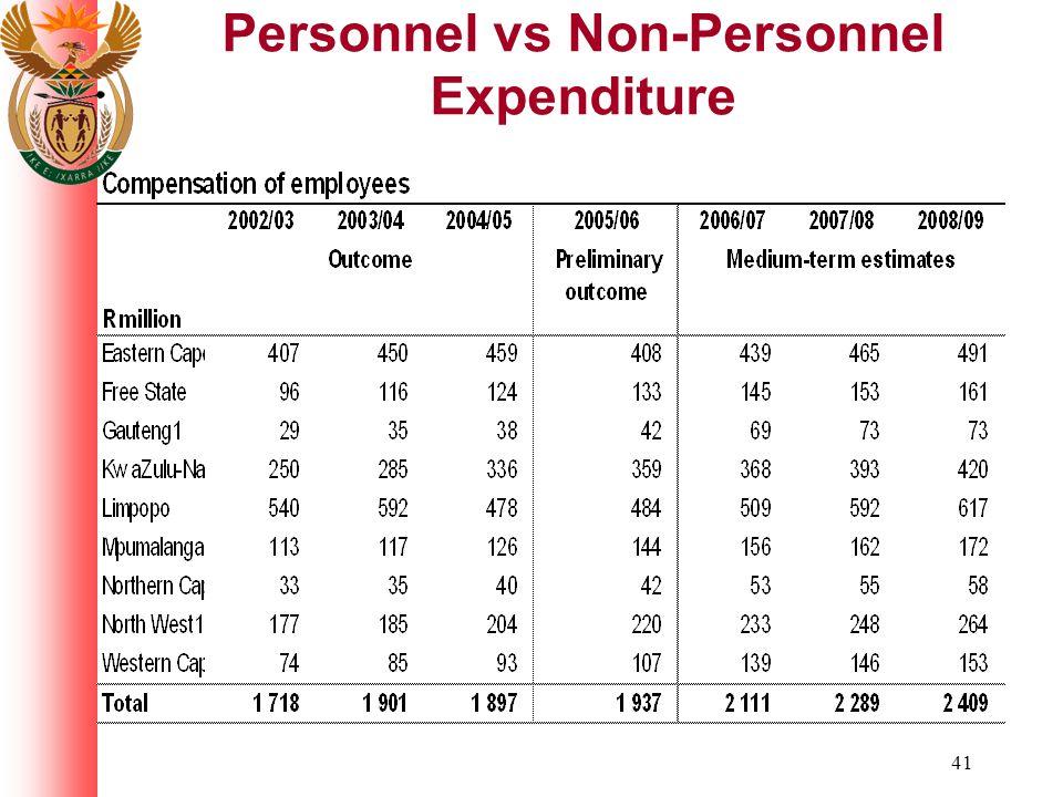 41 Personnel vs Non-Personnel Expenditure