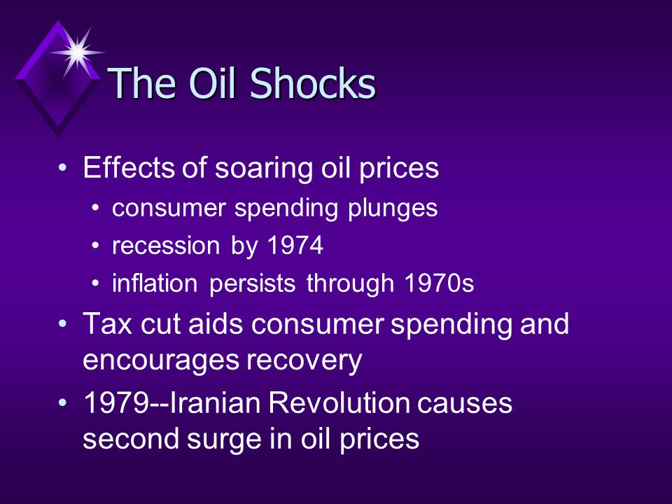 The Oil Shocks Effects of soaring oil prices consumer spending plunges recession by 1974 inflation persists through 1970s Tax cut aids consumer spending and encourages recovery 1979--Iranian Revolution causes second surge in oil prices