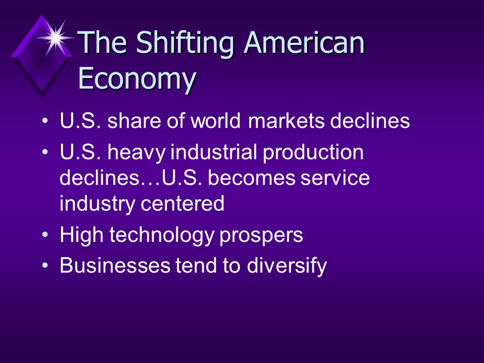The Shifting American Economy U.S. share of world markets declines U.S.