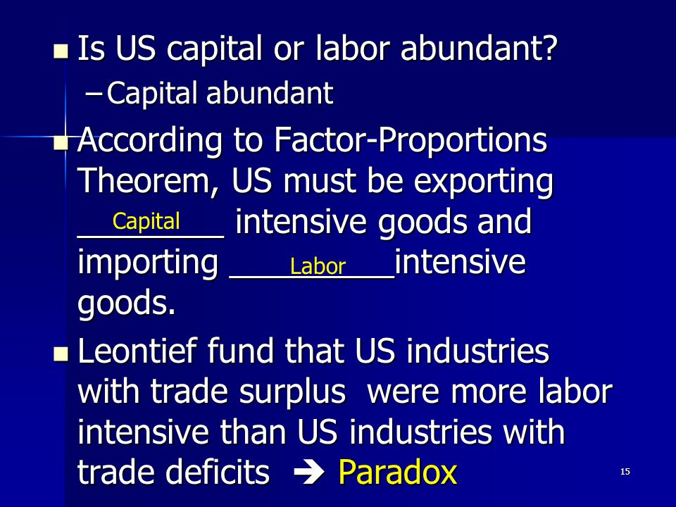 14 What does this do to demand for labor? For capital in Germany? What does this do to demand for labor? For capital in Germany? –Demand for labor wil