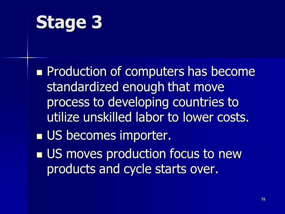 50 Stage 2 Production of computers becomes more standardized. Production of computers becomes more standardized. Production may move to other develope