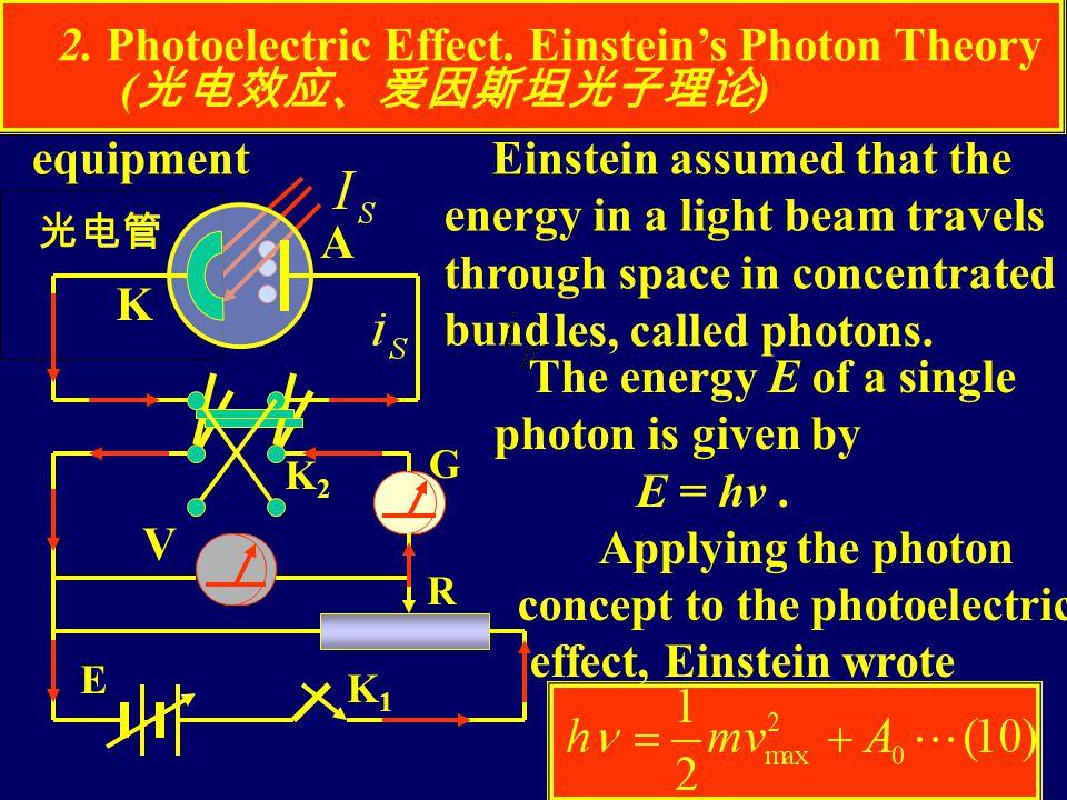 equipment 2.Photoelectric Effect.