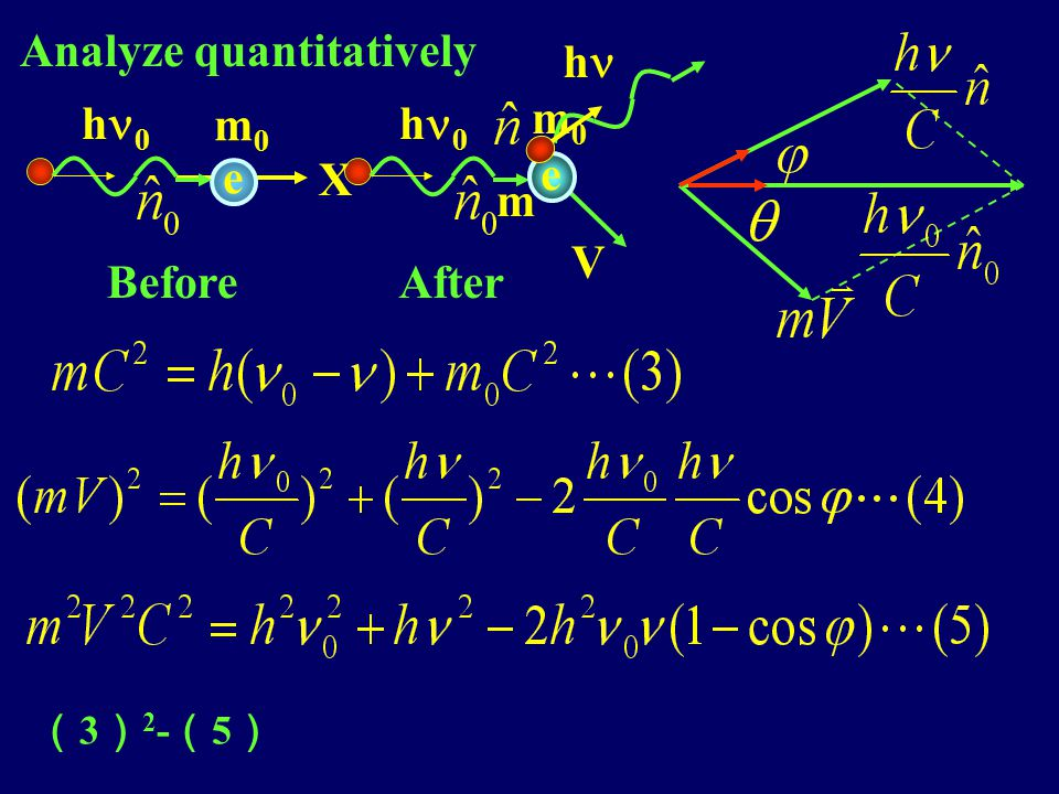 Analyze quantitatively BeforeAfter { From ( 1 ) From the low of cosine X m0m0 e h 0 m0m0 e e m V h