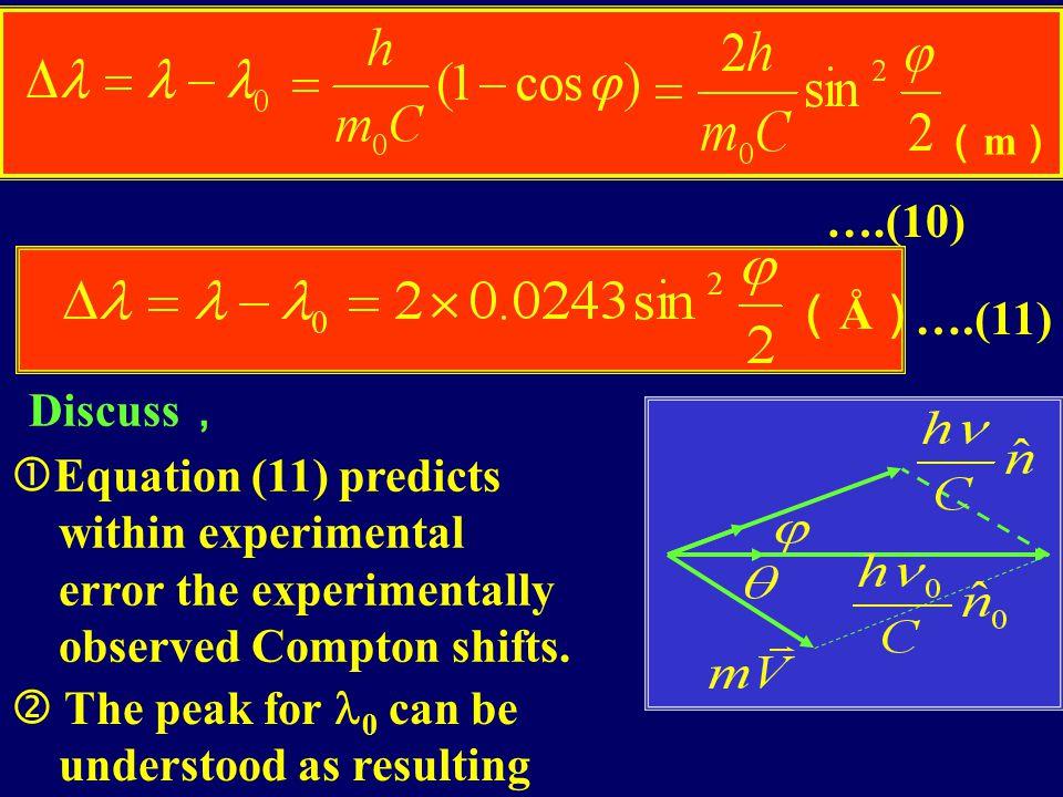 (m)(m) (Å)(Å) ….(10) ….(11) Compton wavelength