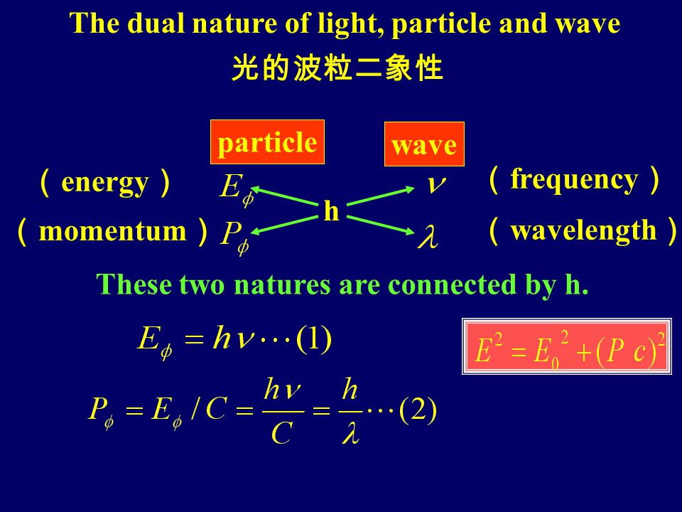 Equation above says that a photon carries an energy hv into the sur- face.