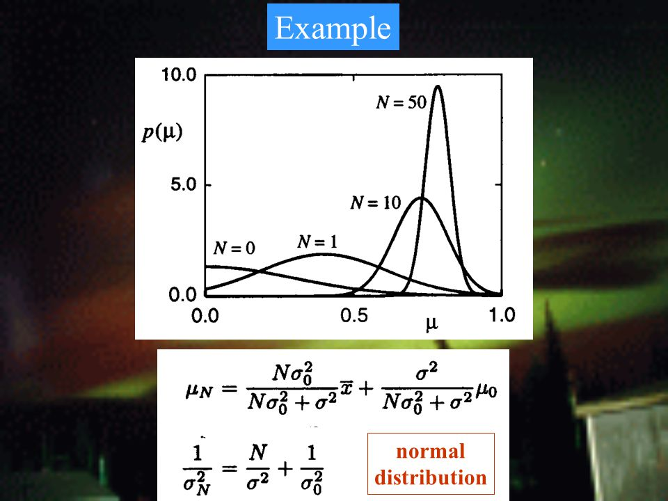 Example normal distribution