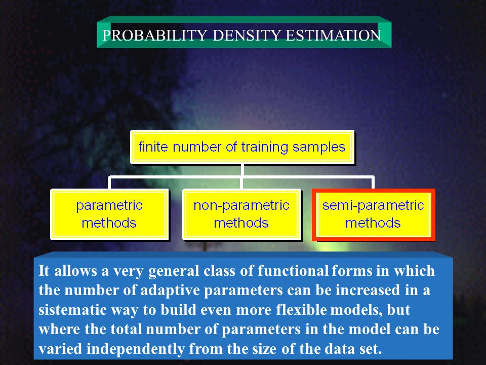 PROBABILITY DENSITY ESTIMATION It allows a very general class of functional forms in which the number of adaptive parameters can be increased in a sistematic way to build even more flexible models, but where the total number of parameters in the model can be varied independently from the size of the data set.