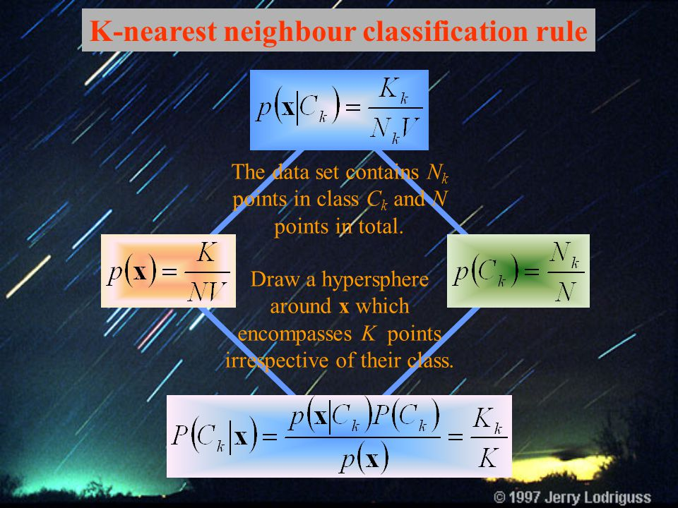 K-nearest neighbour classification rule The data set contains N k points in class C k and N points in total.