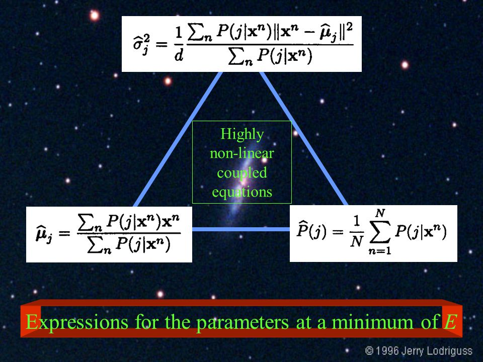 Expressions for the parameters at a minimum of E Highly non-linear coupled equations