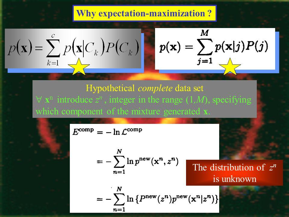 example EM algorithm 1000 data points uniform distribution seven components after 20 cycles Contours of constant probability density