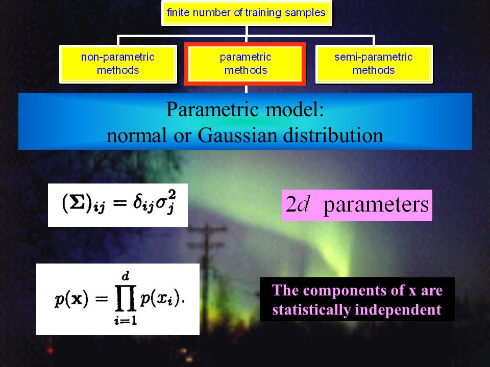 Parametric model: normal or Gaussian distribution The components of x are statistically independent