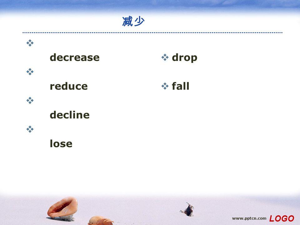 www.pptcn.com LOGO 减少  decrease  reduce  decline  lose  drop  fall
