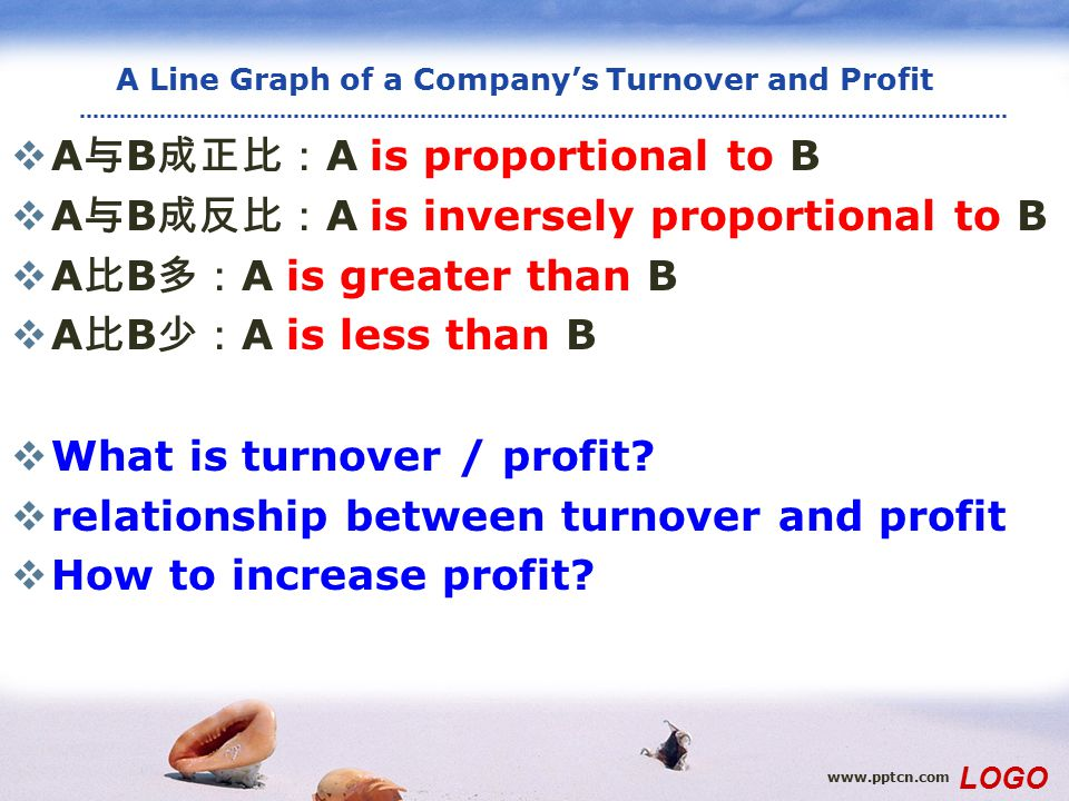 www.pptcn.com LOGO A Line Graph of a Company's Turnover and Profit  A 与 B 成正比: A is proportional to B  A 与 B 成反比: A is inversely proportional to B 