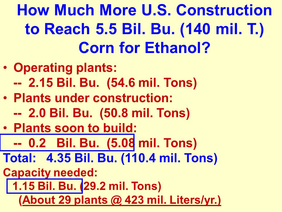 How Much More U.S. Construction to Reach 5.5 Bil.