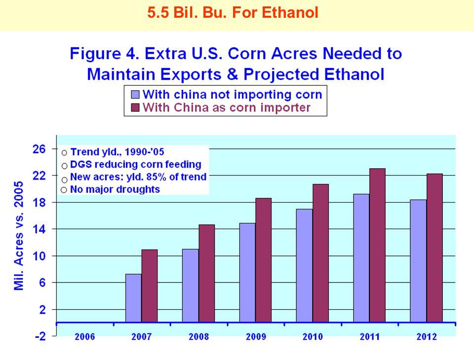 5.5 Bil. Bu. For Ethanol
