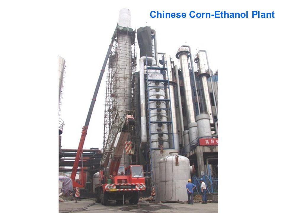 Chinese Corn-Ethanol Plant