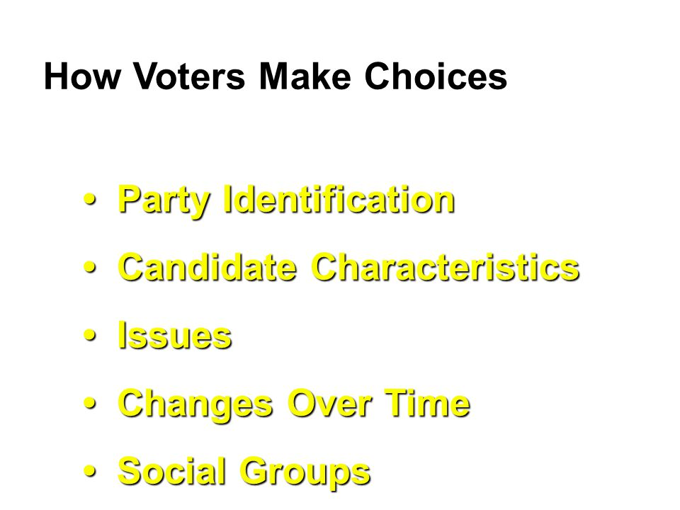 How Voters Make Choices Party Identification Party Identification Candidate Characteristics Candidate Characteristics Issues Issues Changes Over Time Changes Over Time Social Groups Social Groups