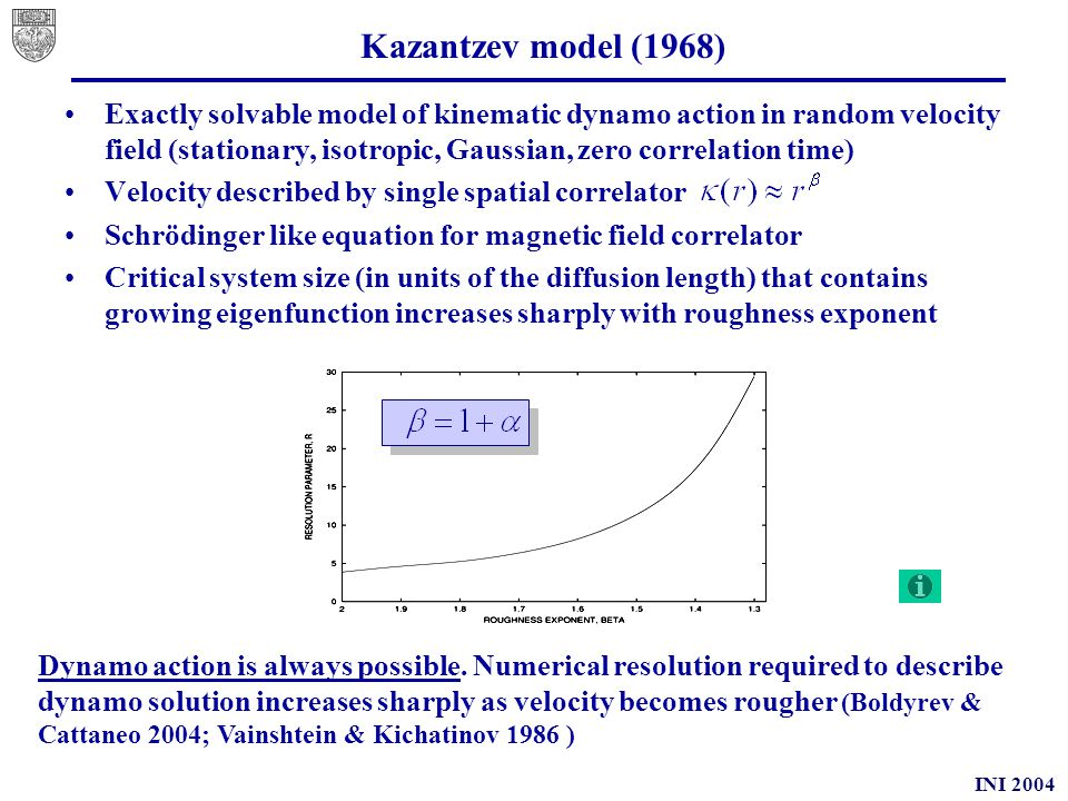 INI 2004 Kazantzev model (1968) Exactly solvable model of kinematic dynamo action in random velocity field (stationary, isotropic, Gaussian, zero correlation time) Velocity described by single spatial correlator Schrödinger like equation for magnetic field correlator Critical system size (in units of the diffusion length) that contains growing eigenfunction increases sharply with roughness exponent Dynamo action is always possible.