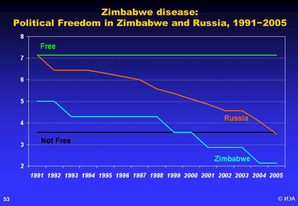 © ИЭА53 Zimbabwe disease: Political Freedom in Zimbabwe and Russia, 1991−2005