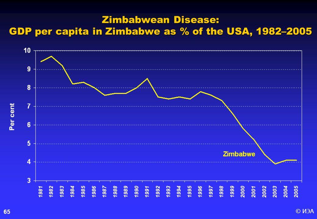 © ИЭА65 Zimbabwean Disease: GDP per capita in Zimbabwe as % of the USA, 1982–2005
