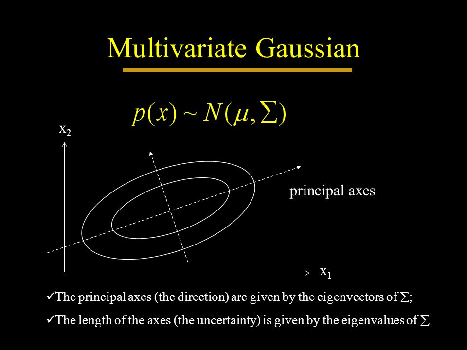 Multivariate Gaussian principal axes The principal axes (the direction) are given by the eigenvectors of  ; The length of the axes (the uncertainty) is given by the eigenvalues of  x1x1 x2x2