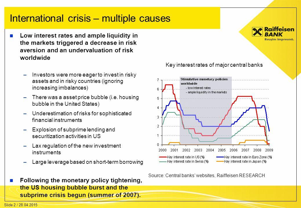 Slide 2 / 28.04.2015 International crisis – multiple causes Low interest rates and ample liquidity in the markets triggered a decrease in risk aversion and an undervaluation of risk worldwide –Investors were more eager to invest in risky assets and in risky countries (ignoring increasing imbalances) –There was a asset price bubble (i.e.