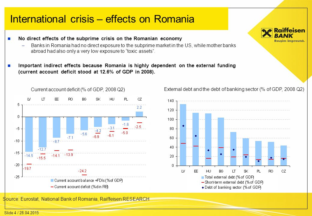 Slide 5 / 28.04.2015 Romania – main challenges The crisis on the international markets and the large domestic macroeconomic disequilibria raise important challenges for the government and the central bank Challenges in short-term –Securing external financing –Securing stability of the financial system –Dealing with the downturn in the economic activity Challenges in long-term –Continuing the real and nominal convergence process in order to become a member of the Euro area –Securing sustainability of the current account deficit