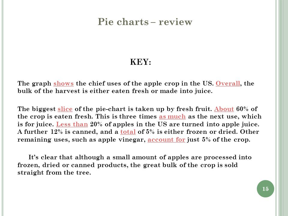 15 Pie charts – review KEY: The graph shows the chief uses of the apple crop in the US. Overall, the bulk of the harvest is either eaten fresh or made