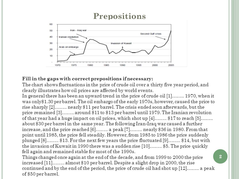 2 Prepositions Fill in the gaps with correct prepositions if necessary: The chart shows fluctuations in the price of crude oil over a thirty five year period, and clearly illustrates how oil prices are affected by world events.